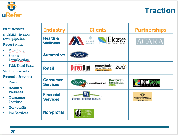 traction chart of industry clients and partnership