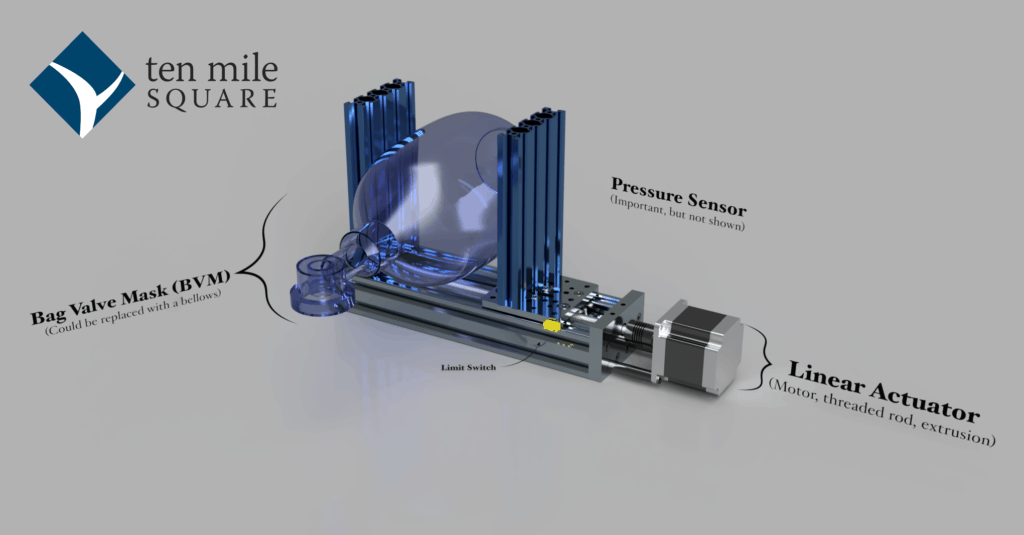 actuator with a blue bag valve mask