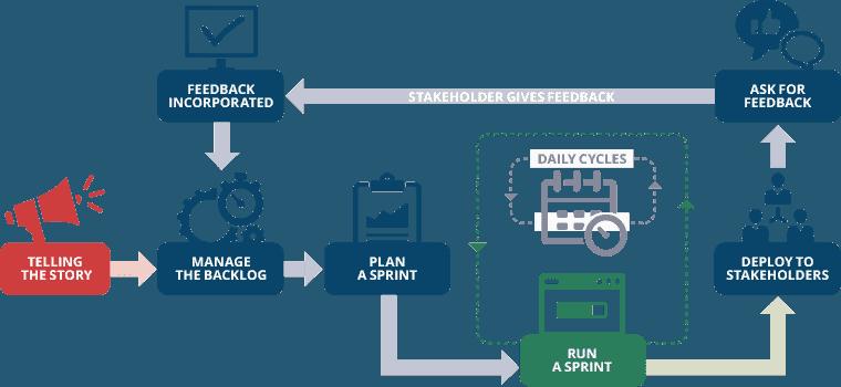 software_development_process_02
